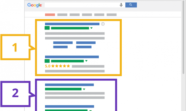 Kampania Google Ads – czym jest i jak się za to zabrać?