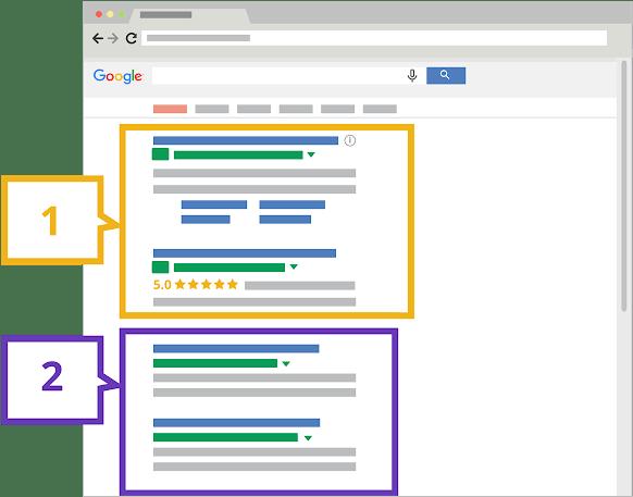 Kampania Google Ads - czym jest i jak się za to zabrać?